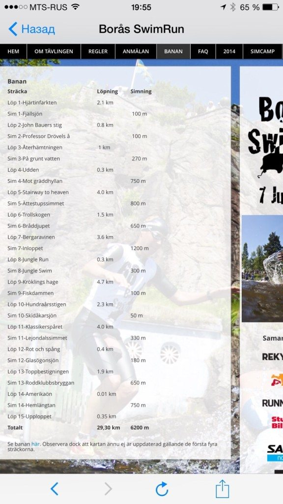 Boras swimrun legend