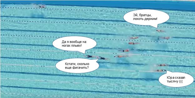 Плавание на сборах по триатлону на Кипре
