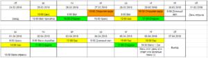 Расписание сборов по триатлону 1 смена