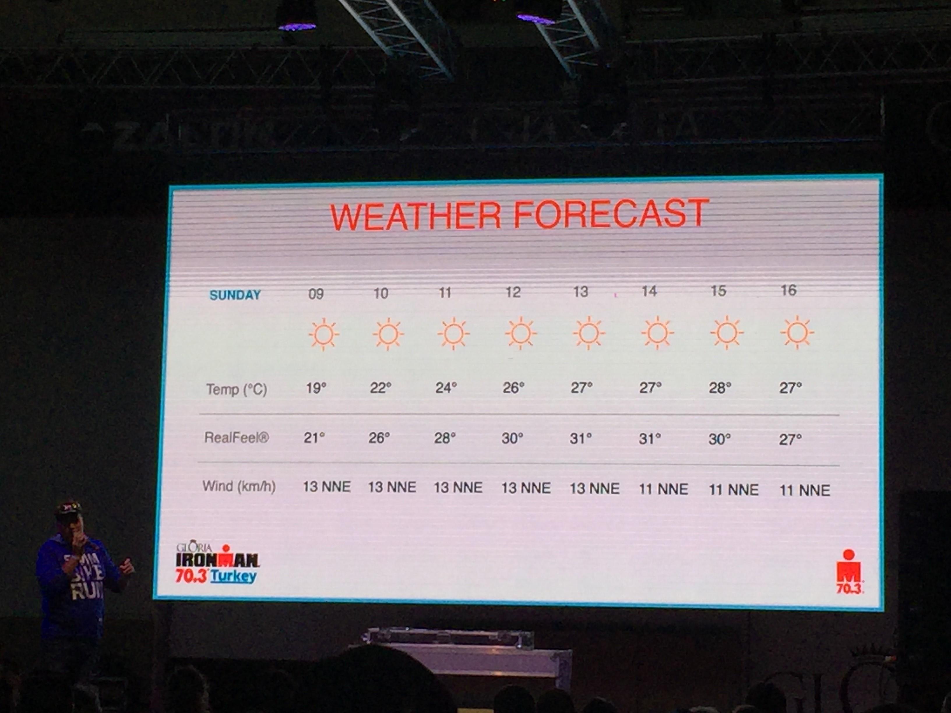 Погода в Турции перед Ironman