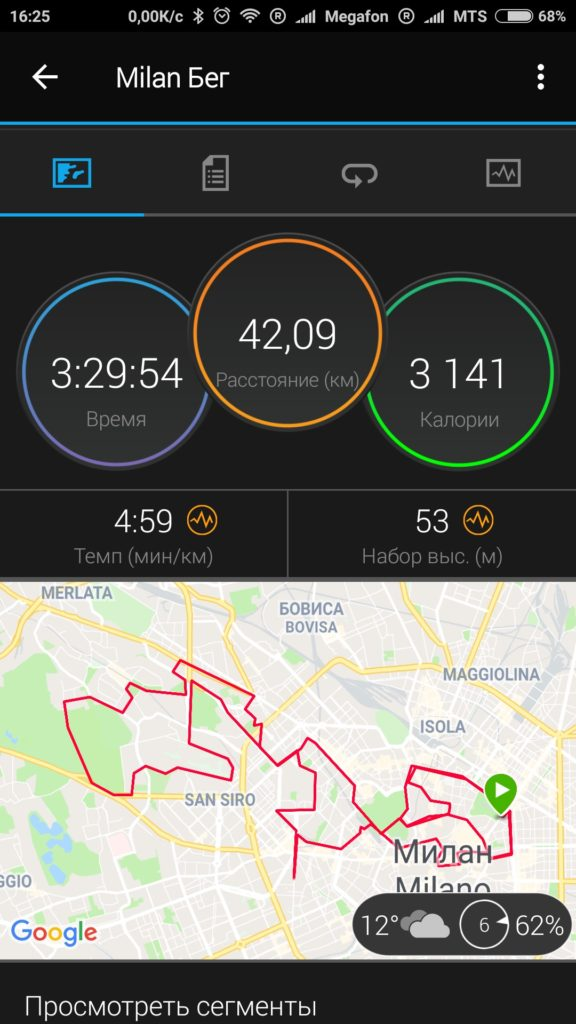 Трек марафона в Милане