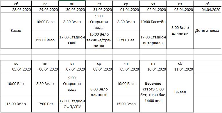 Расписание сборов по триатлону на Кипр 1 смена 2020