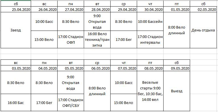 Расписание сборов по триатлону на Кипре 2 смена 2020